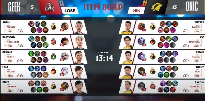 Game kedua ONIC vs Geek Fam dimenangkan ONIC. (YouTube/ MPL Indonesia)