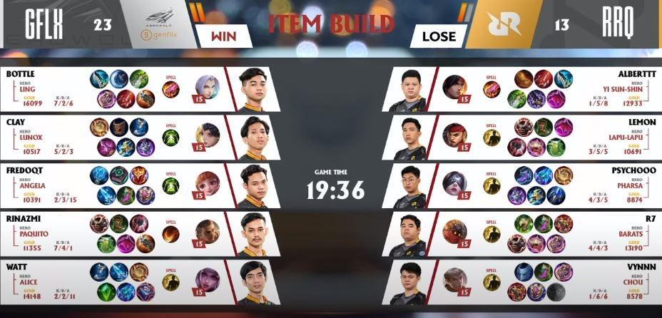Game ketiga RRQ vs Genflix Aerowolf dimenangkan Aerowolf. (YouTube/ MPL Indonesia)