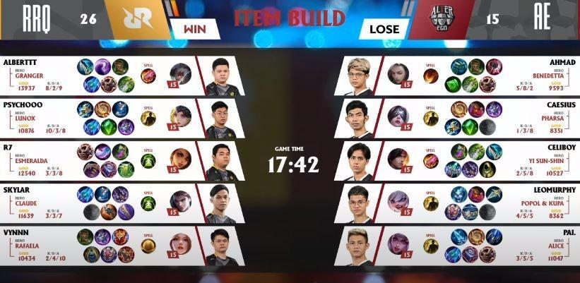 Game pertama RRQ vs Alter Ego MPL Season 7 pekan ketujuh dimenangkan RRQ. (YouTube/ MPL Indonesia)