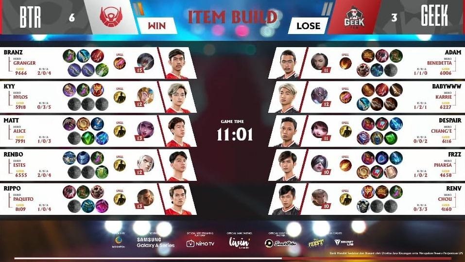 Game pertama Bigetron Alpha vs Geek Fam. (youtube/MPL Season 7)