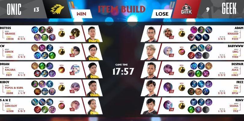 Game pertama ONIC vs Geek Fam dimenangkan ONIC. (YouTube/ MPL Indonesia)