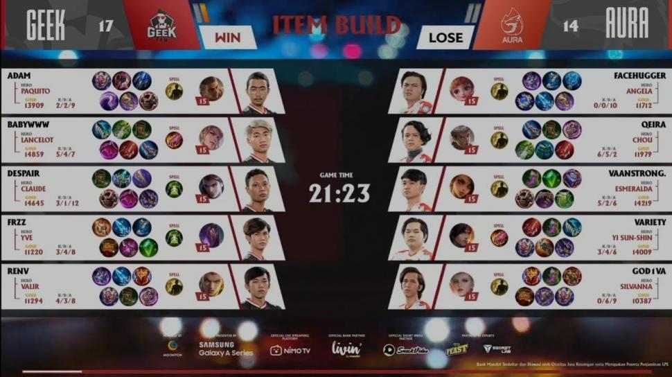 Game pertama Aura Fire vs Geek Fam. (youtube/MPL Indonesia)