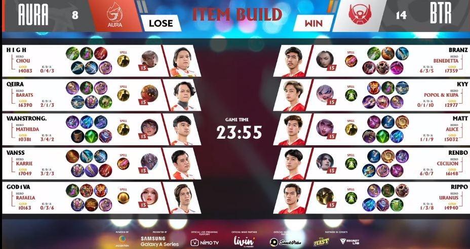 Game pertama Aura vs Bigetron Week 6 dimenangkan oleh BTR. (YouTube/ MPL Indonesia)