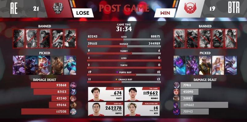 Game kedua  Alter Ego vs Bigetron Alpha dimenangkan oleh Bigetron. (YouTube/ MPL Indonesia)