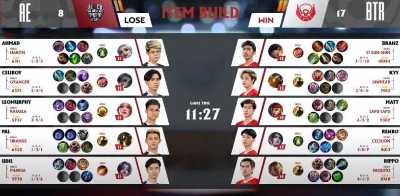 Game ketiga Alter Ego vs Bigetron Alpha dimenangkan oleh BTR. (YouTube/ MPL Indonesia)