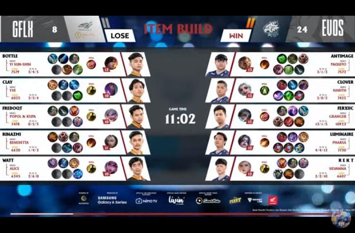 Game kedua EVOS Legends vs Genflix Aerowolf. (youtube/MPL Indonesia)