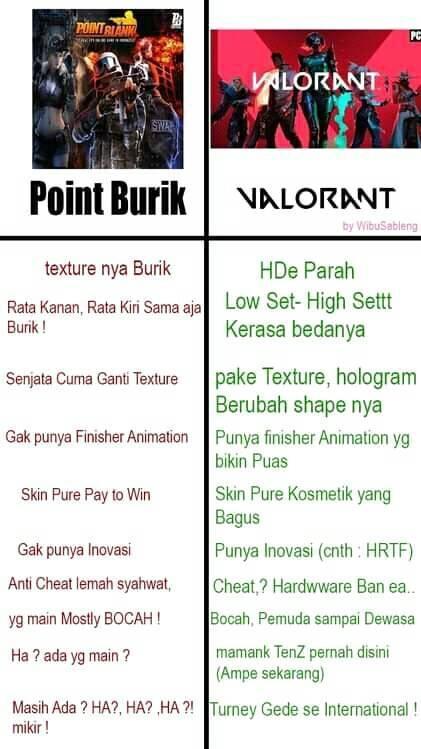 Point Blank vs Valorant. (Facebook/ Cebong Hardware Indonesia)