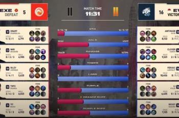 MSC Day 2 Fase Grup, game kedua EVOS Legends Indonesia vs Cyber EXE Vietnam dimenangkan oleh EVOS. (YouTube/ MPL Indonesia)