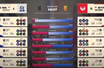 MSC 2021 Penyisihan Grup Day 3, game kedua Bigetron vs Resurgence SG dimenangkan BTR . (YouTube/ MPL Indonesia)