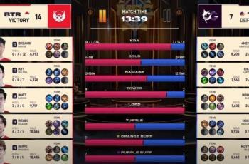 MSC 2021 play-off Lower Bracket, game kedua Bigetron vs Todak dimenangkan BTR. (YouTube/ MPL Indonesia)