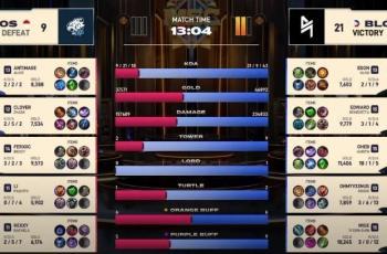 Game kedua EVOS vs Blacklist Filipina dimenangkan oleh Blacklist. (YouTube/ Mobile Legends)