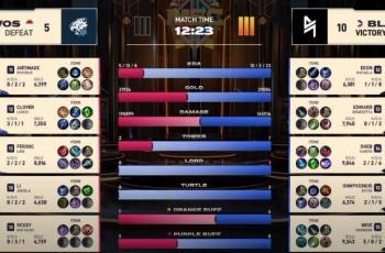 Game ketiga EVOS vs Blacklist Filipina dimenangkan oleh Blacklist. (YouTube/ Mobile Legends)