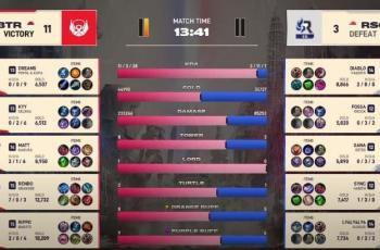 MSC 2021 Penyisihan Grup Day 3, game pertama Bigetron vs Resurgence SG dimenangkan BTR . (YouTube/ MPL Indonesia)