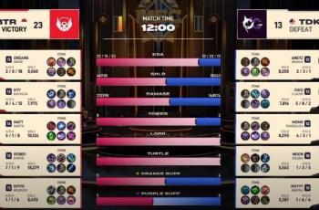 MSC 2021 play-off Lower Bracket, game pertama Bigetron vs Todak dimenangkan BTR. (YouTube/ MPL Indonesia)
