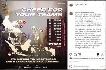 Data sementara menunjukkan fans Filipina lebih banyak memberikan dukungan di MSC 2021. (Instagram/ mpl.id.official)