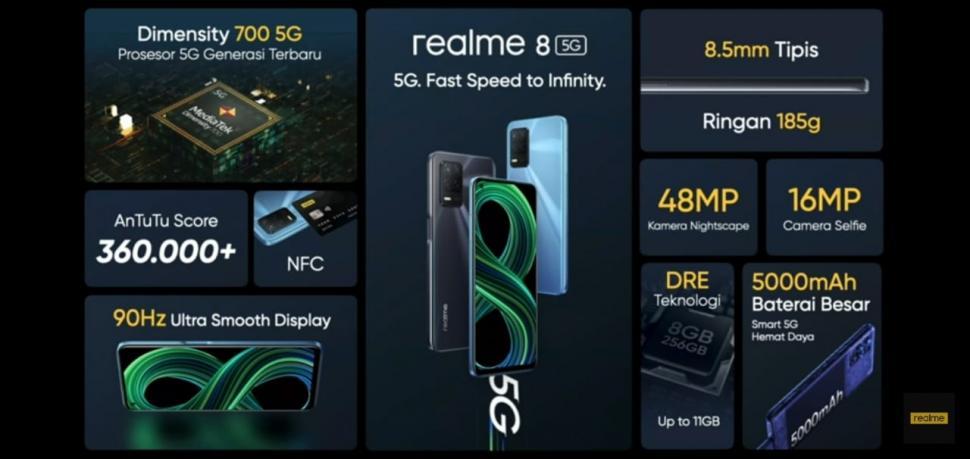 Realme 8 5G. (Realme Indonesia)